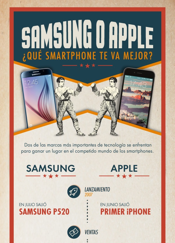 Samsung vs Apple infografia1