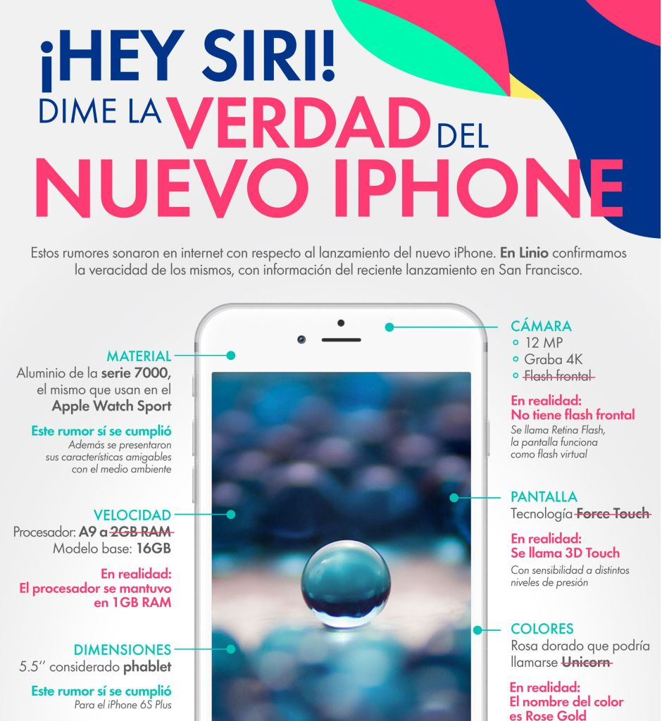 iPhone 6S infografia1